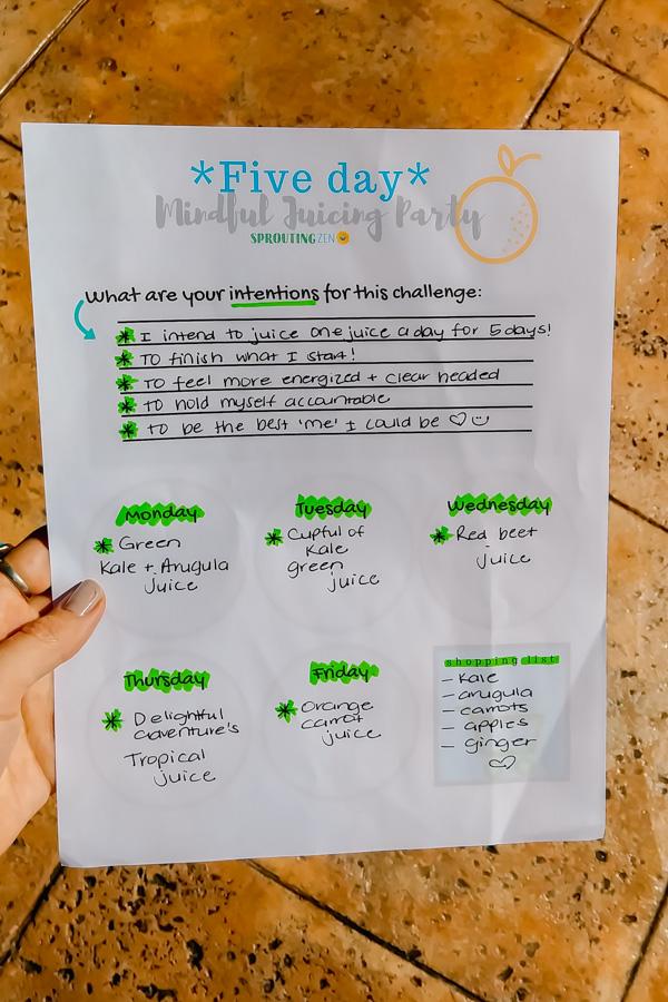 intentional planner worksheet